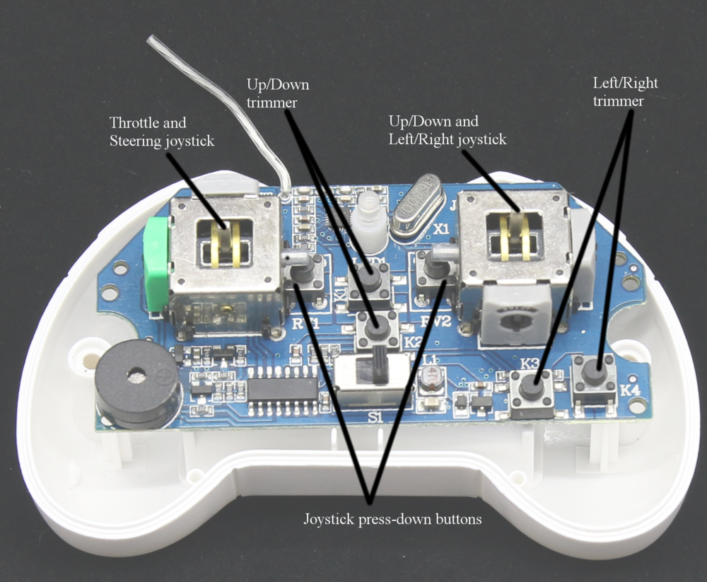 Figure 3-12: Quadcopter controller buttons and joystick