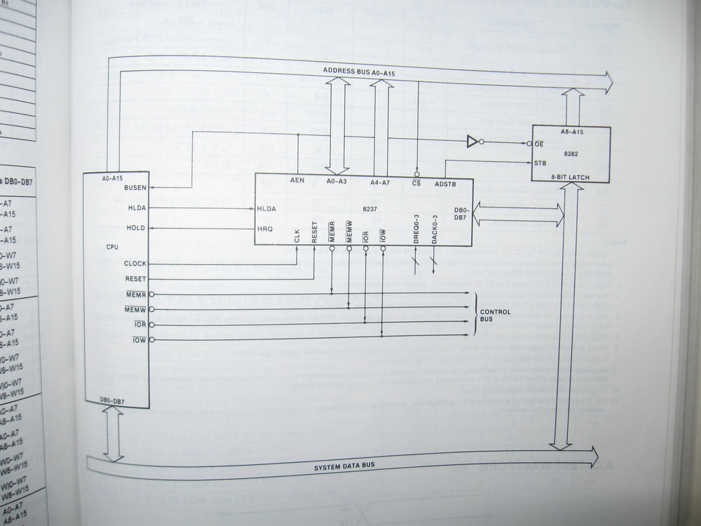 "The Intel 8237 DMA controller for the 8086 family. The CPU is on the left and the address and data busses are top and bottom.  From ""The 8086 Family User's Manual"", Intel 1979."