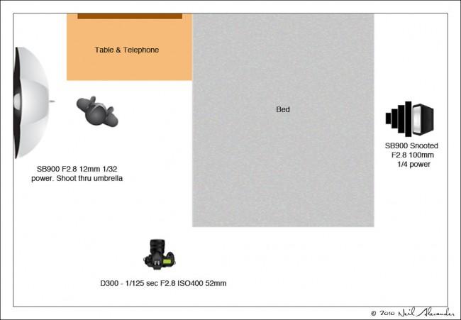 wpid832-Drugs-Lighting-Setup-1-650x451.jpg
