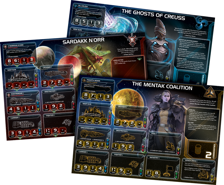 ti07_faction-sheet-spread_718w.png