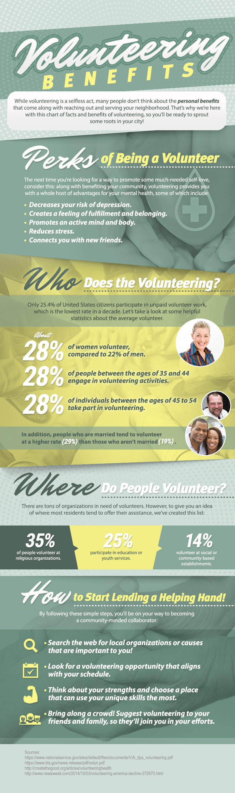 Volunteering Infographic