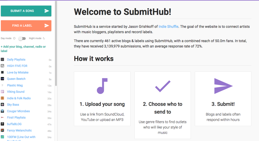 submithub review from a blogger s perspective high five for rh hi54 blog