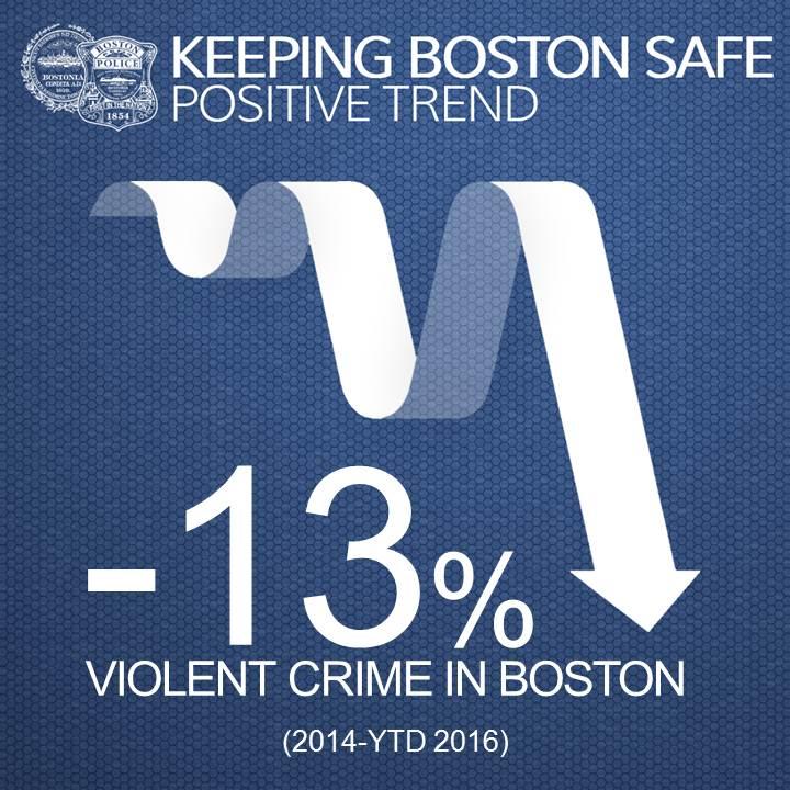 Crime Stats Chart.jpg