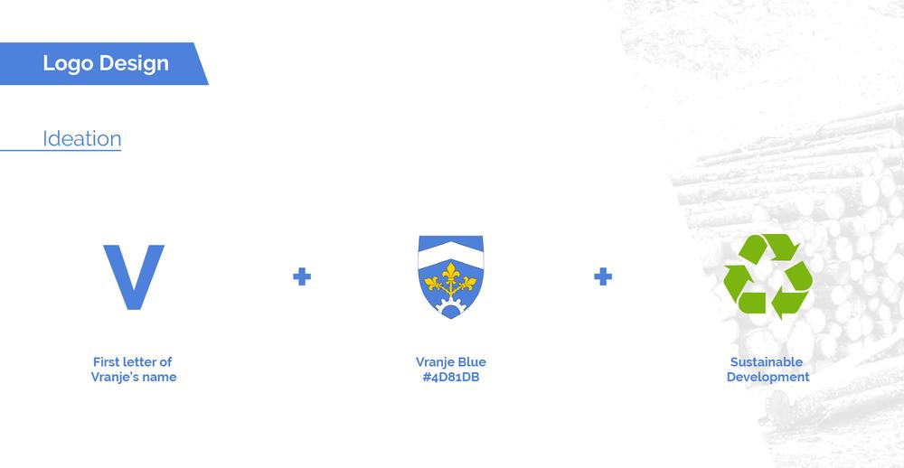 VEEDA-logo design