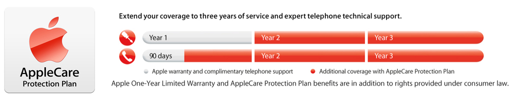 Click for more info about AppleCare