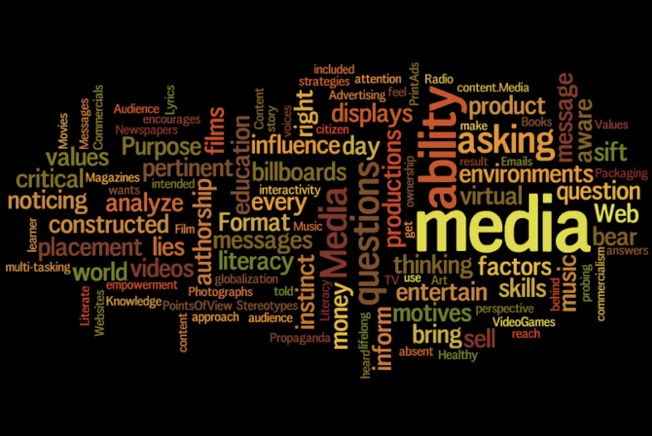 created on Wordle applet