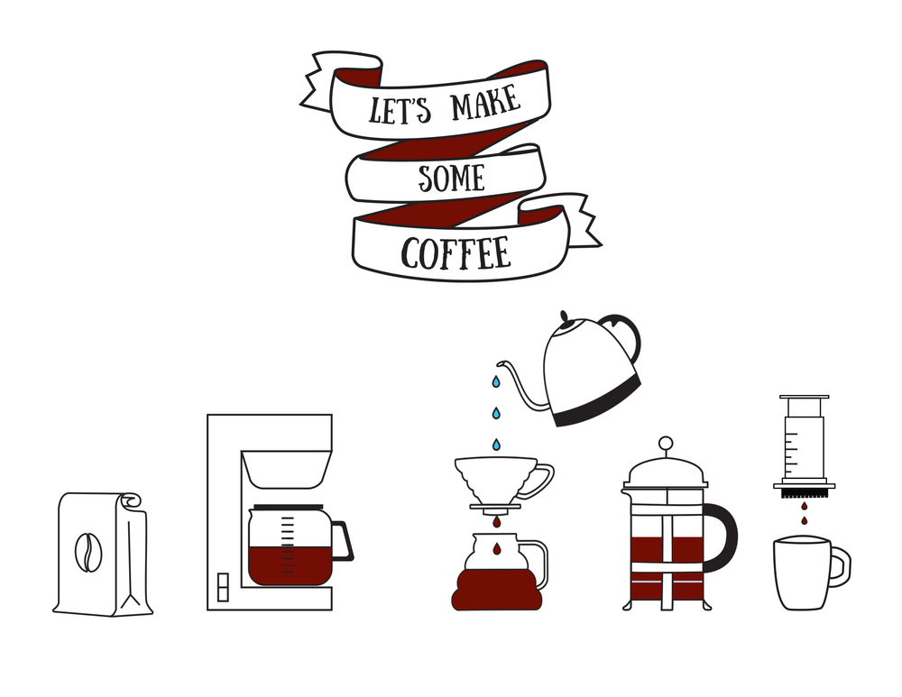 Some images that I created for a workbook in a coffee class I taught.
