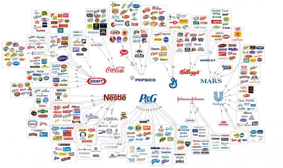 Consumer-Brands-2013.jpg