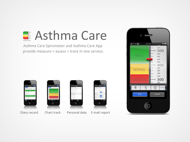 asthma care small card