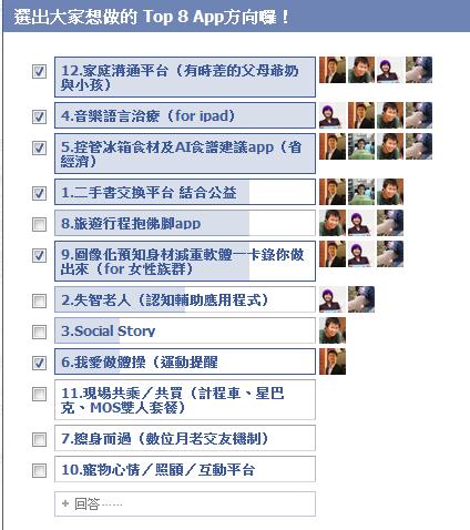 03/14 前八強投票結果出爐!!!