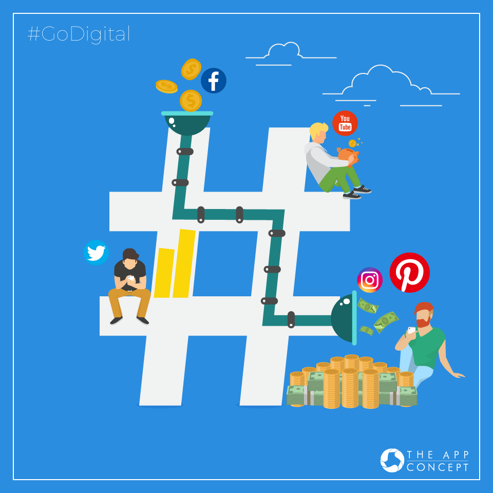Digital Marketing is the new reality of our age! #GoDigital