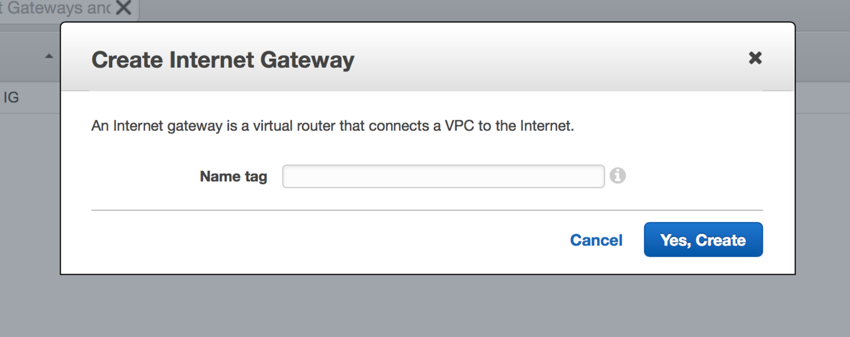 Creation menu on the internet gateway panel