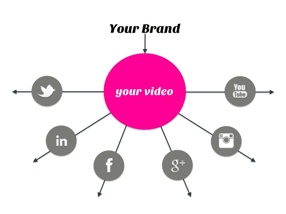Brand Chart V2.png