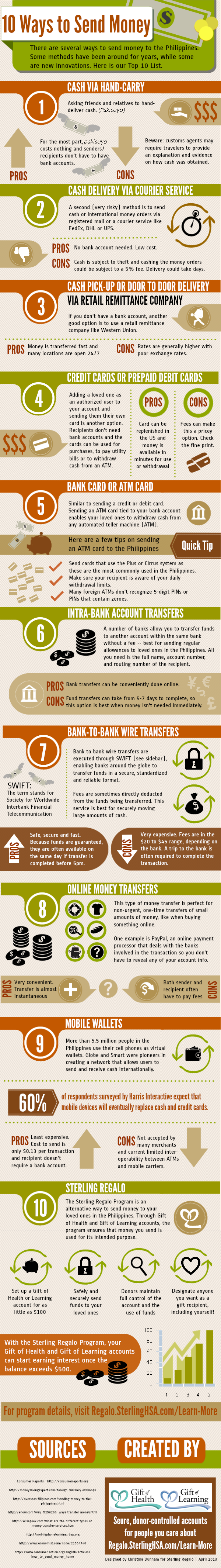 10 Ways to Send Money to the Philippines – An infographic by  Sterling Regalo