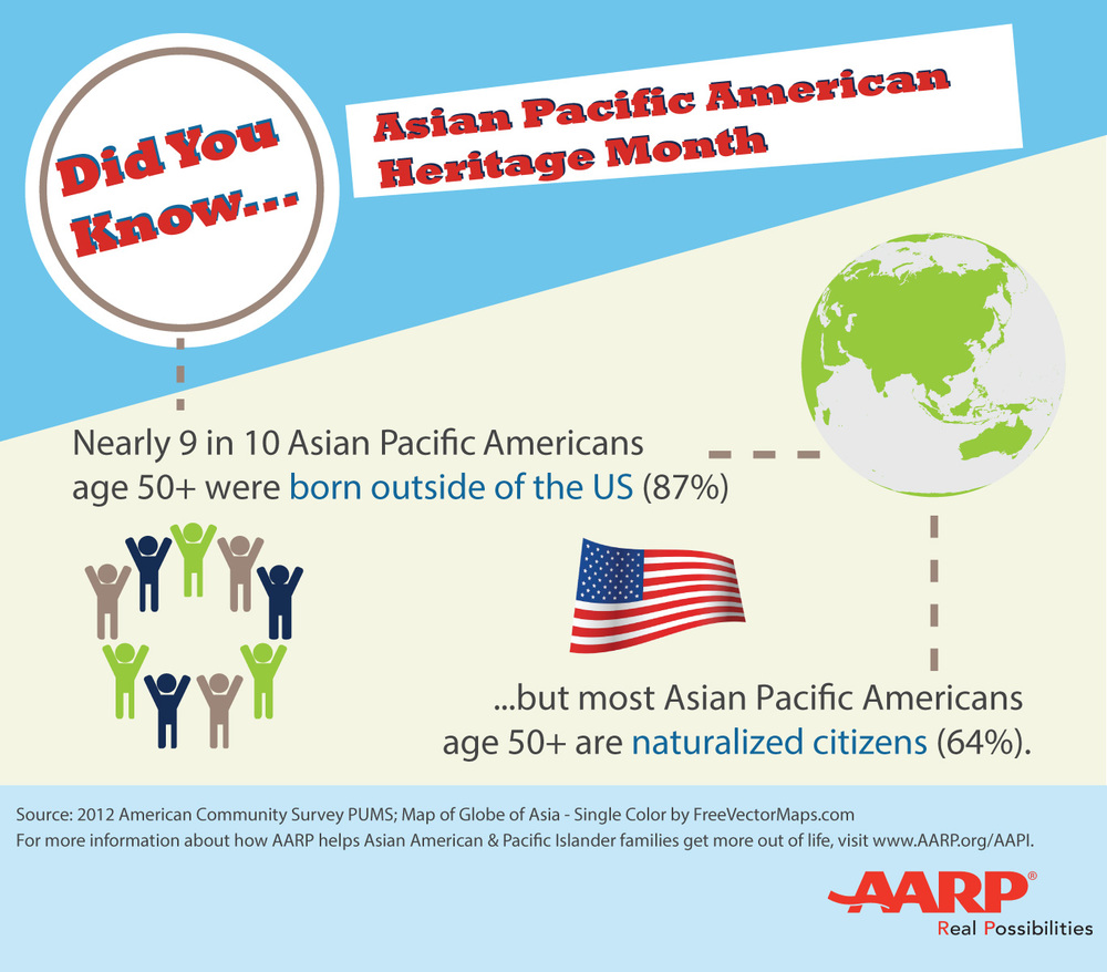 Facts about Birthplace and Citizenship for AAPI 50 Years and Older (Source: 2012 American Community Survey PUMS; Map of Globe of Asia - Single Color by FreeVectorMaps.com)