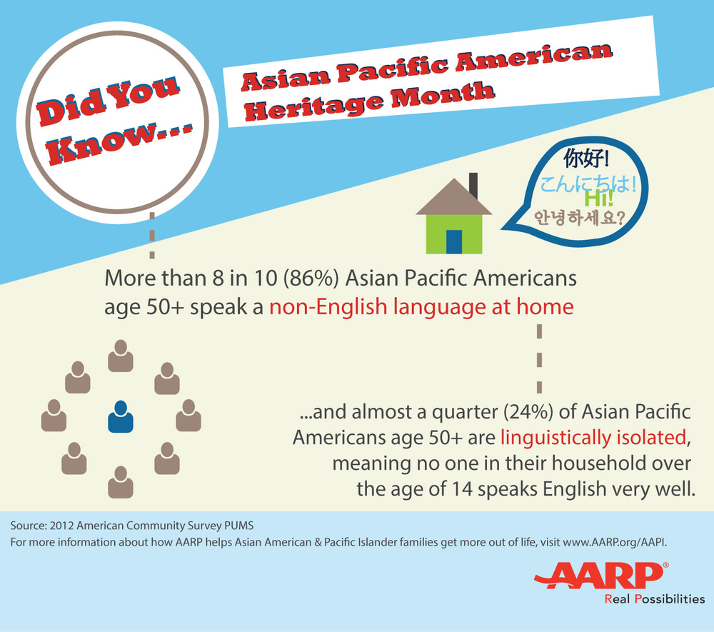 Facts about Language for AAPI 50 Years and Older (Source: 2012 American Community Survey PUMS)