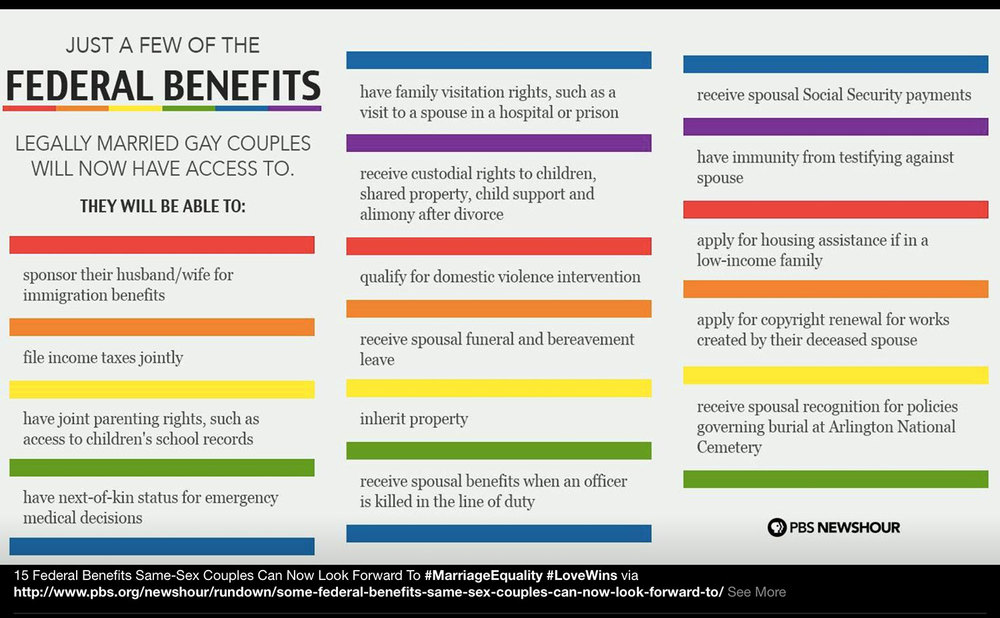 15 Federal Benefits Same-Sex Couples Can Now Look Forward To (Source: www.pbs.org)