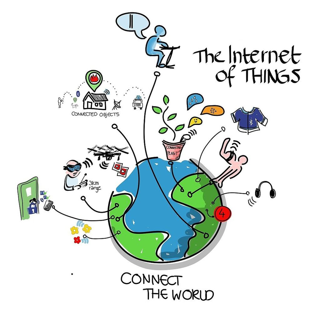 The Internet of Things (Illustration by Wilgengebroed)