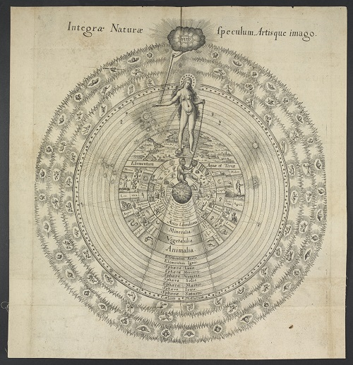 Great Chain of Being, Robert Fludd, Utriusque Cosmi majoris scilicet et minoris ... Oppenheim; Frankfurt, 1617    Copyright © The British Library