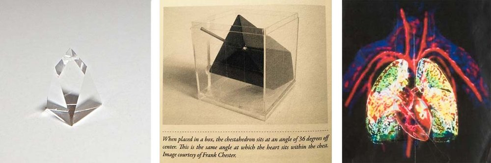 Photo 1: Chestahedron prism Photo 2: Chestahedron at 36 degree angle within cube, courtesy of 'Human Heart, Cosmic Heart' Photo 3: Heart at a 36 degree angle within the lungs and chest.