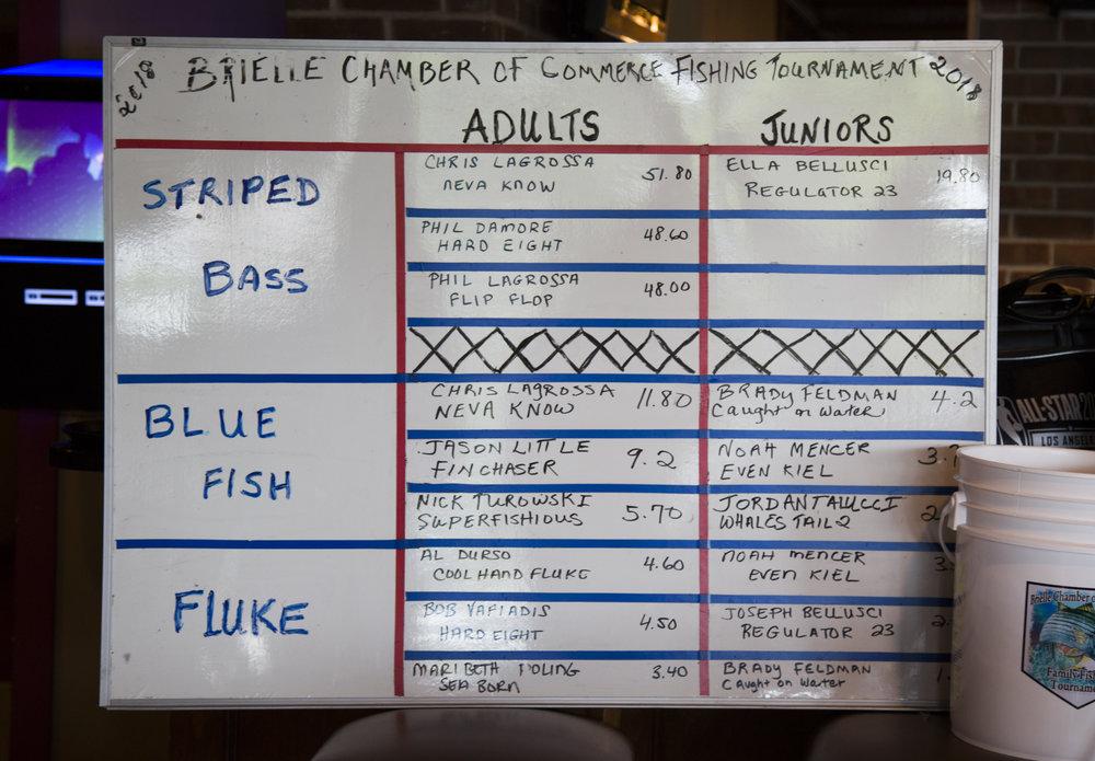Brielle Fishing Tourn-26.jpg