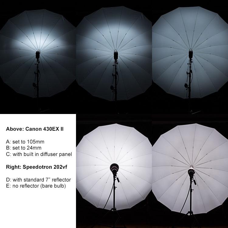parabolic-speedlight.jpg