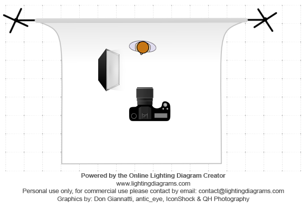 lighting-diagram-headshot.png