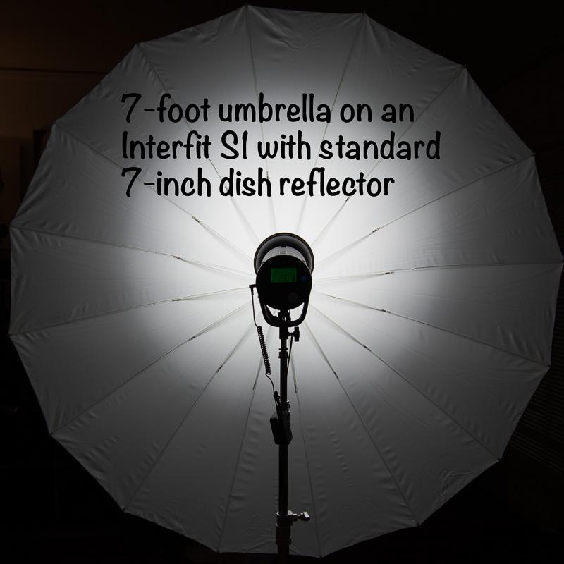 interfit-7-inch-umbrella