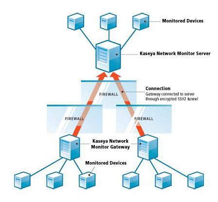 networkMonitoring1.jpg