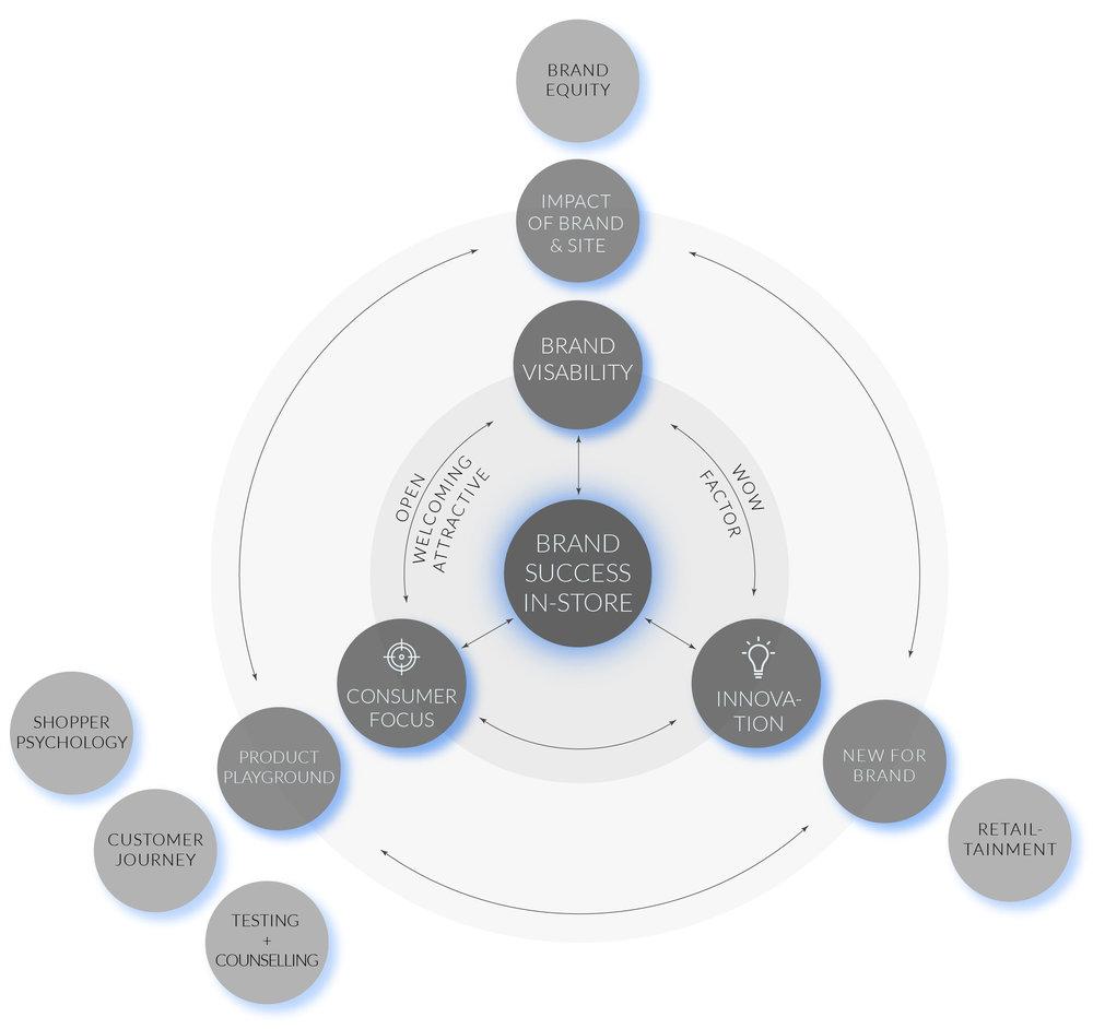 final-chart.jpg