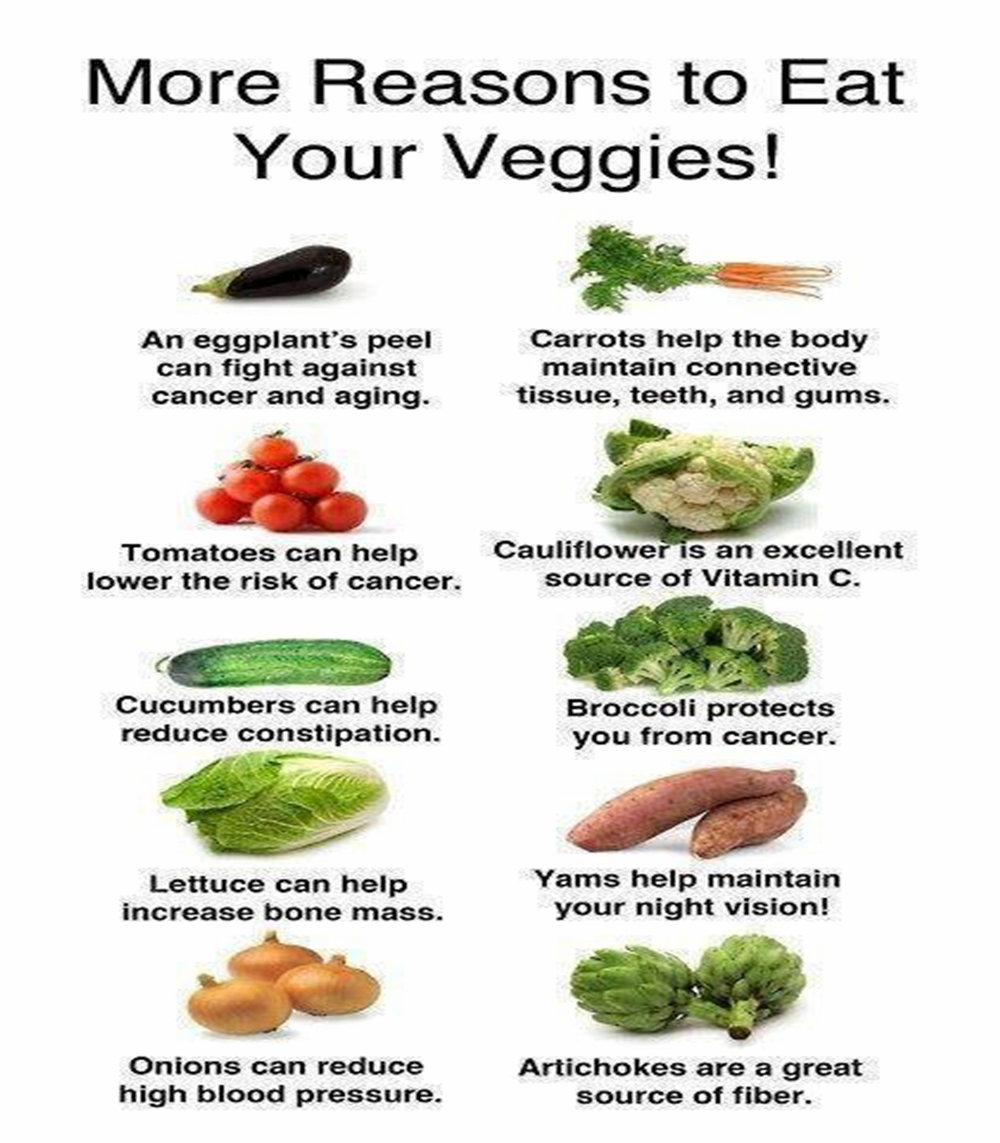 Veggies Pack a Punch - Different vegetables carry different nutritional qualities and can be used as medicine and to prevent illness in the body. Studies show that by consuming a diet comprised of at least 25% vegetables you can live a longer, happier life.