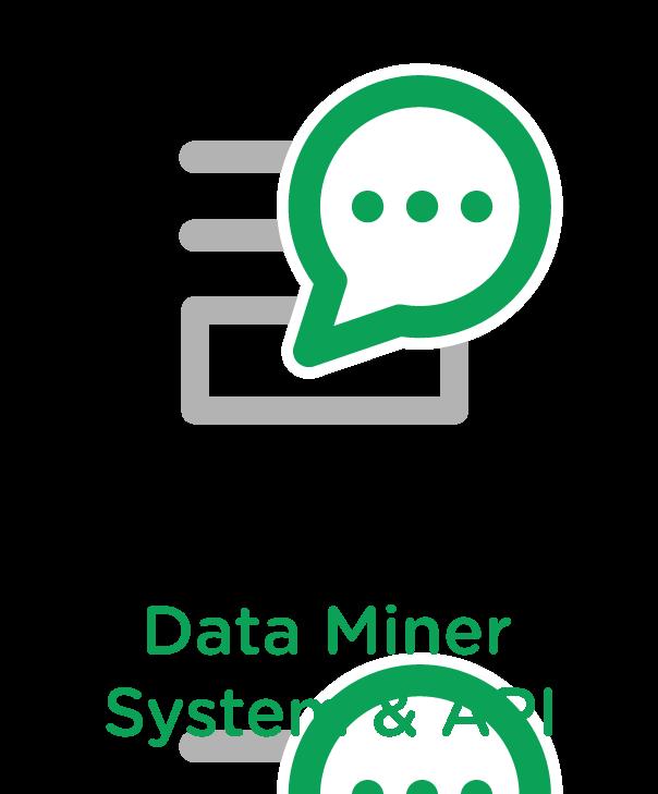 Data Miner System & Api