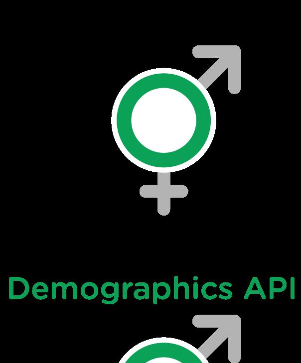 Demographics API