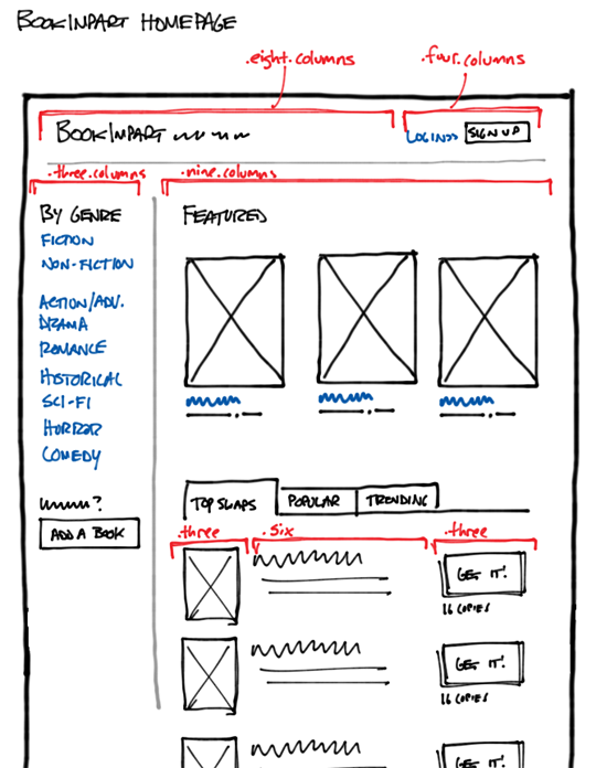 Showcasing the responsive Foundation framework. Read it on alistapart.com