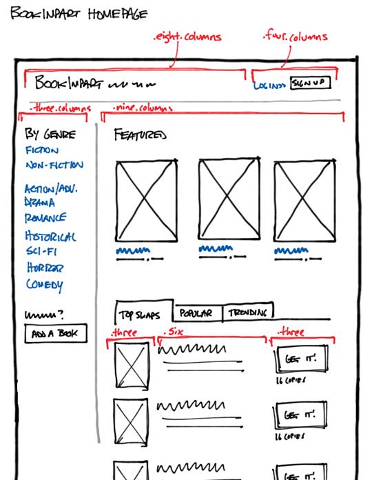 Showcasing the responsive Foundation framework. Read it onalistapart.com
