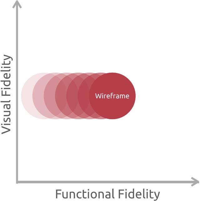 prototype_fidelity_2.png