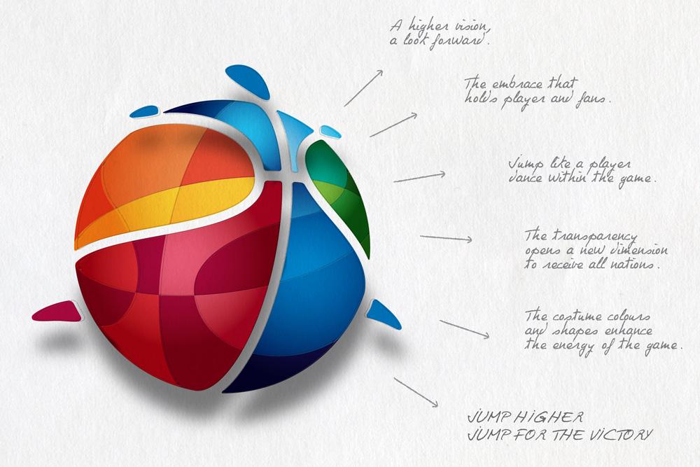 eurobasket_2015_logo_explanation.jpg