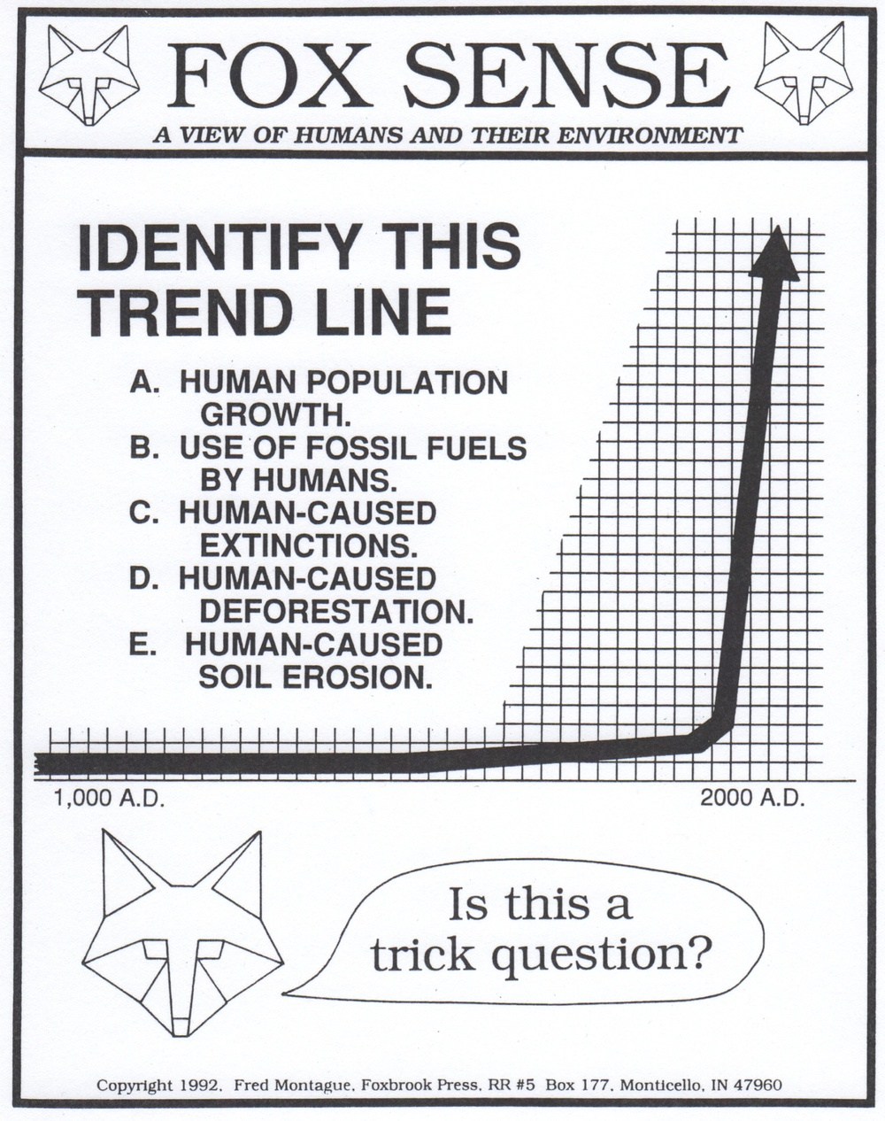 FoxSense: Identify This Trend Line © Fred Montague