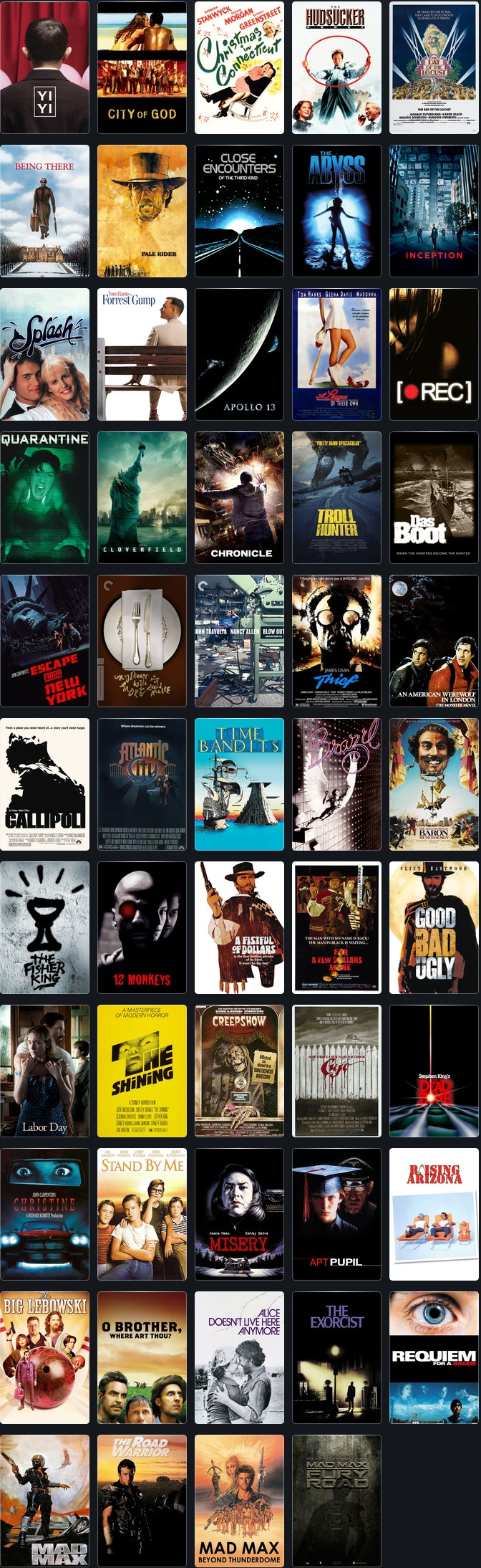 The Next Reel's Letterboxd Watchlist