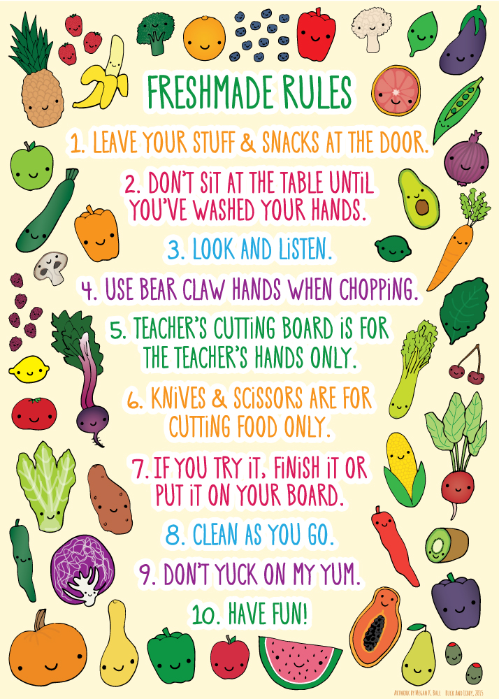 Classroom Rules Poster for  Freshmade NYC  Cooking School