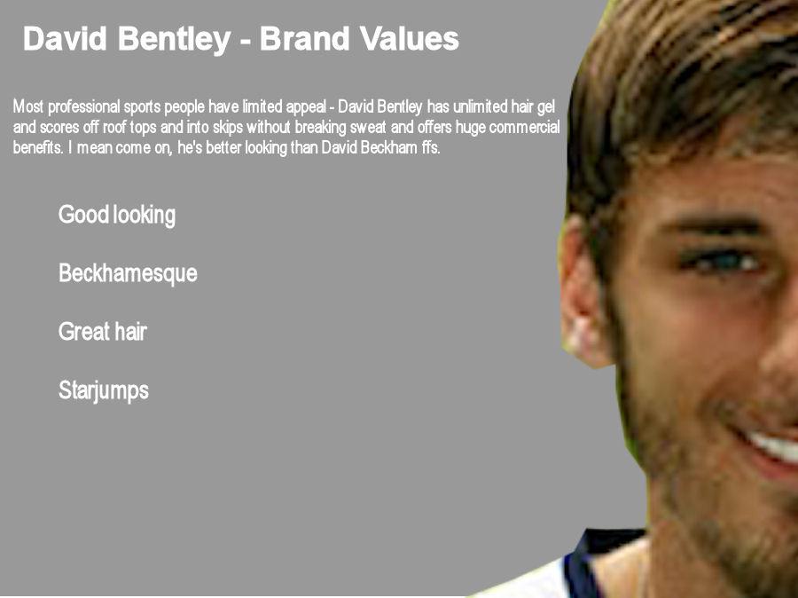 Bentley brand.