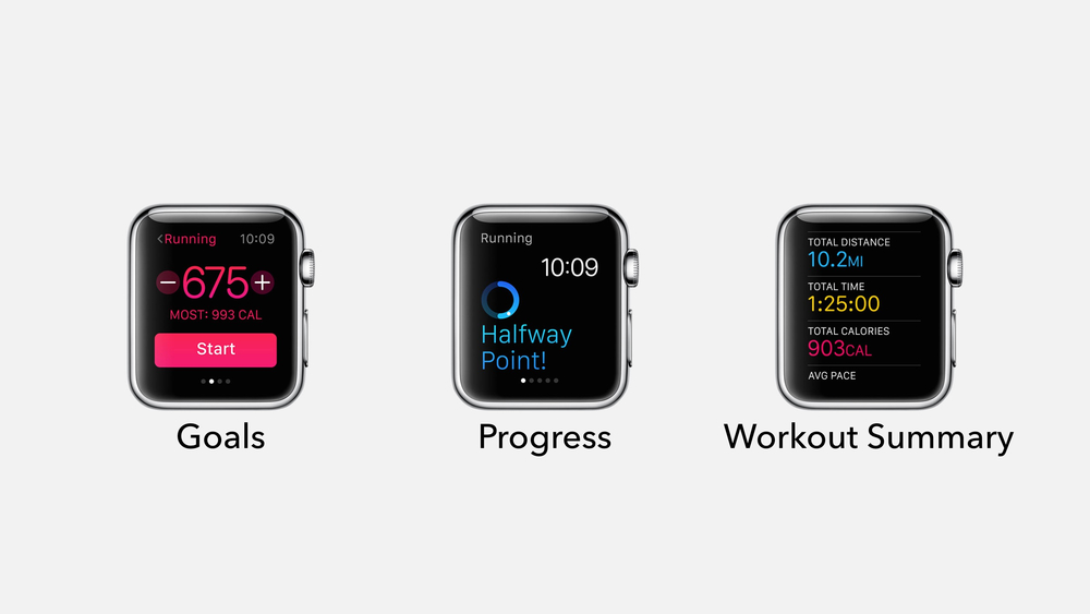 Apple Watch Training Keynote.030.jpeg