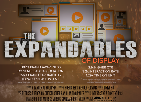 The Expandables, Flite expandable display ad movie poster