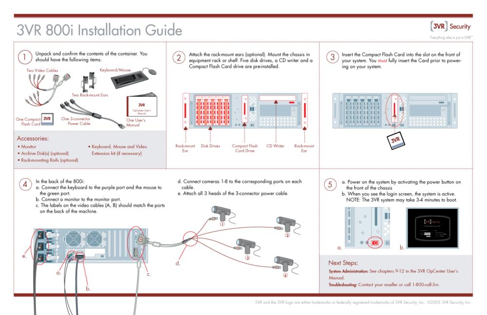 3VR_800i_installation.png