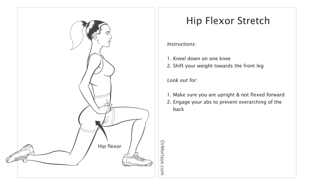 Hip flexor stretching - poster.jpg