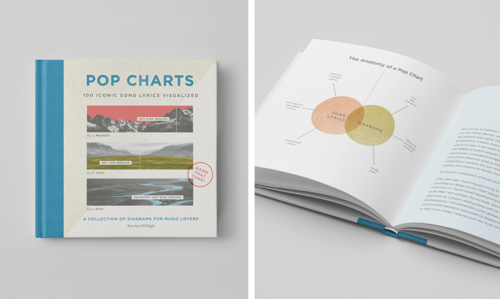 Katrina McHugh Graphic Design Pop Charts Book 3
