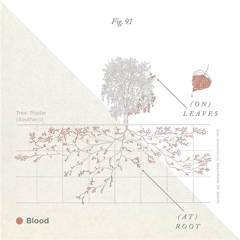 Pop Charts Figure 91 by Katrina McHugh