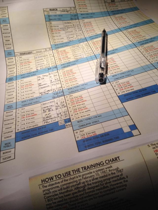 Bob de la Motte Comrades Training chart .jpg