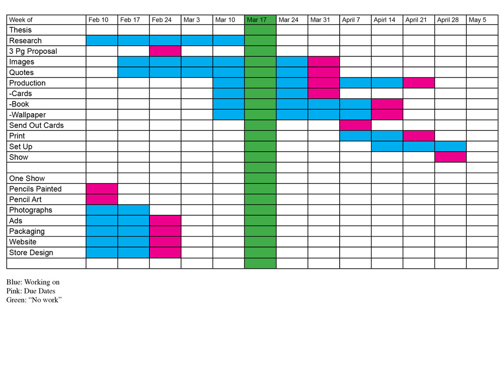 Rough Draft Gantt Chart
