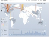 Figure 18: Digital Attack Map Source: TheGuardian.com